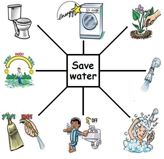 How to save water at home 20 ways for How to save water in your house